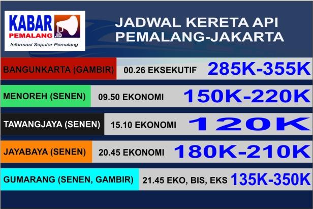 02 Jadwak Kereta Api PML-Jakarta